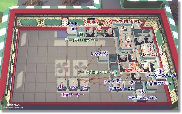 ステージ6配置オートマシェフ
