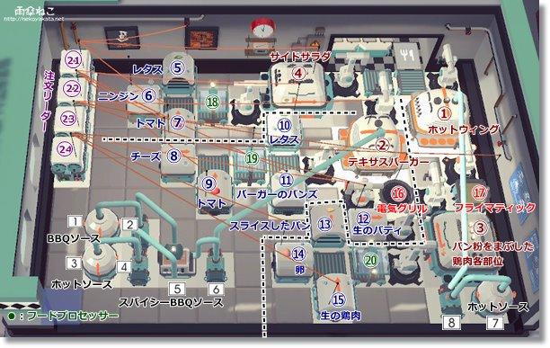 ステージ15新商品開発配置オートマシェフ