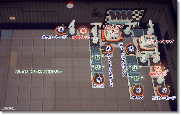 ステージC3チーズ狂騒曲配置オートマシェフ