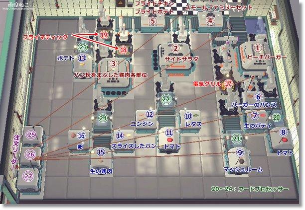 ステージ12同調圧力配置 オートマシェフ