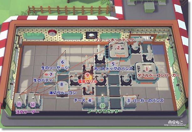 ステージ3配置2オートマシェフ