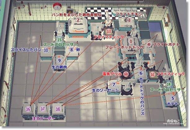 ステージS1暗中模索配置オートマシェフ