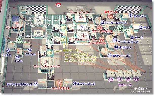 ステージ10配置1波乱のセットメニューオートマシェフ