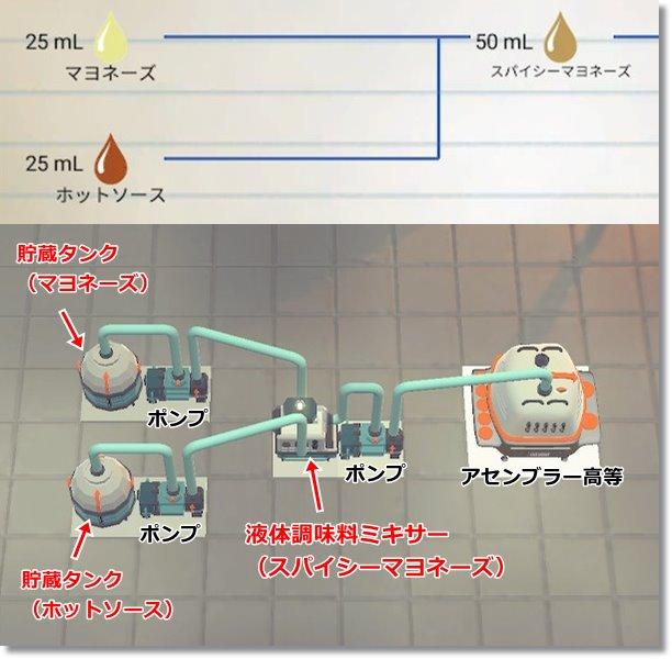 液体調味料ミキサーオートマシェフ