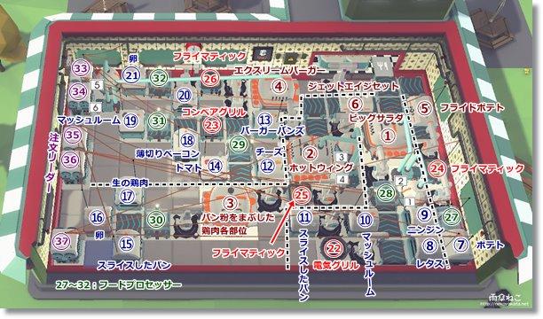 ステージ21フライヤー火災配置02オートマシェフ
